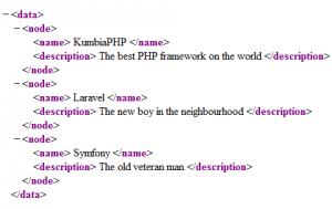 Frameworks list