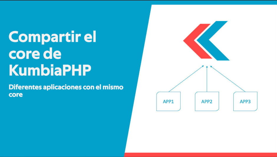 Compartir el core de KumbiaPHP